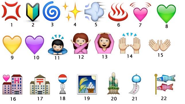 Conoce el significado de los iconos de Whatsapp