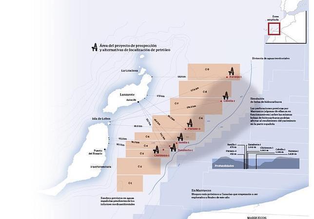 Repsol buscará petróleo en Canarias en mayo de 2014¡