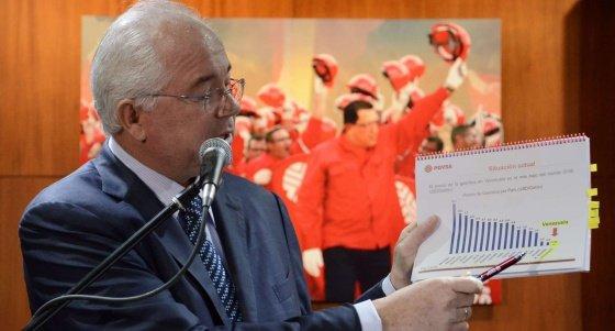 Una nueva devaluación encubierta de Venezuela¡