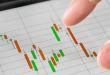 trading automático en Forex