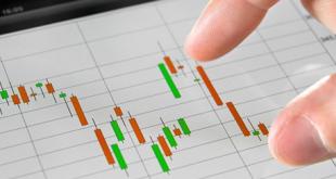 Principios fundamentales del trading automático en Forex
