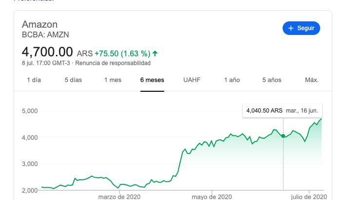 Fortissio describe los activos financieros con los que puedes operar al realizar trading